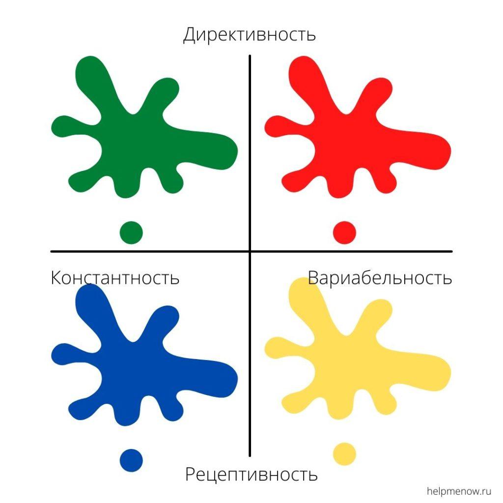 Символика зелёного, жёлтого, красного и синего цвета
